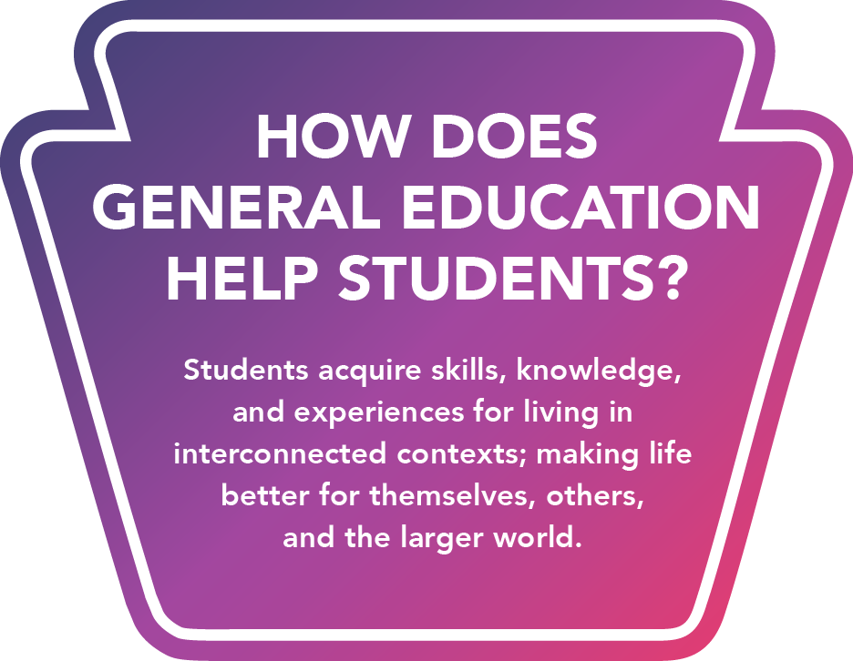 How does General Education help students? Students acquire skills, knowledge, and experiences for living in interconnected contexts; making life better for themselves, others, and the larger world.